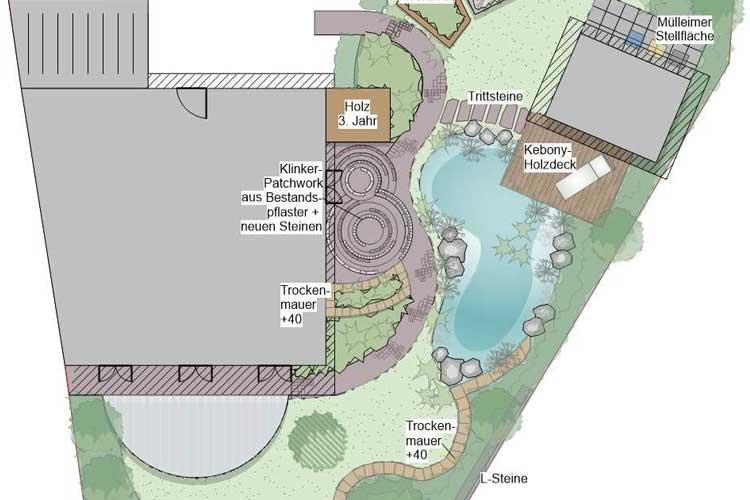 Baumrausch Gartengestaltung Planung Schritt 3