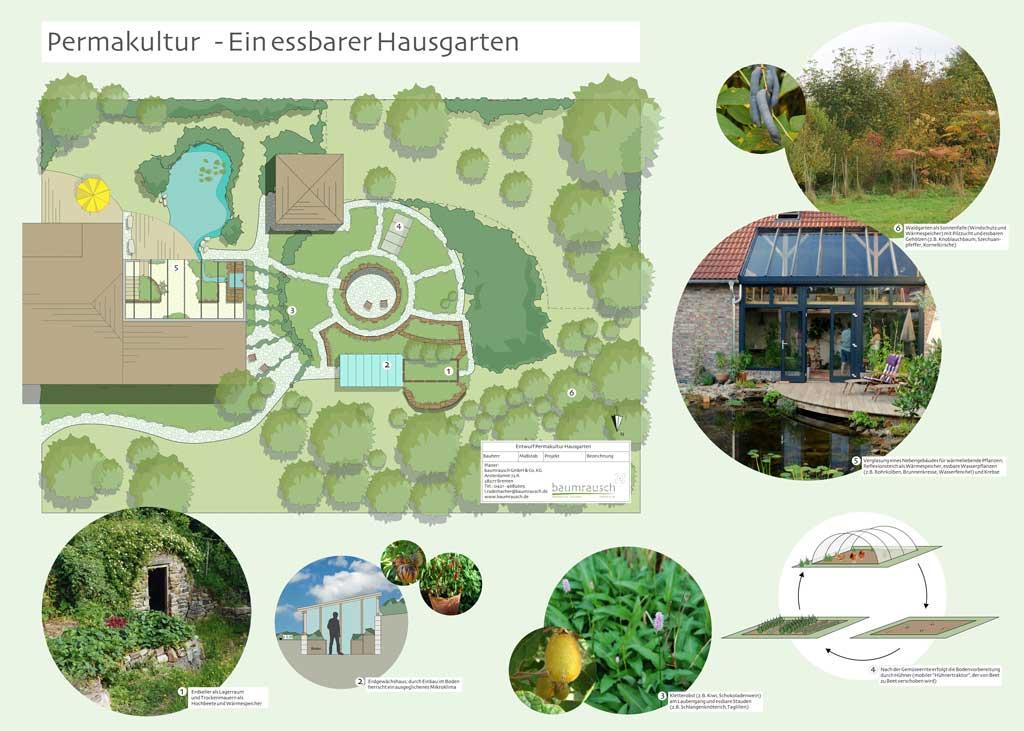 Essbarer Hausgarten